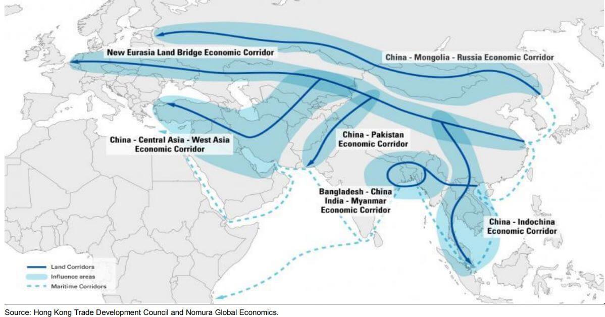 The Belt And Road Initiative Globalization China Style Nomura